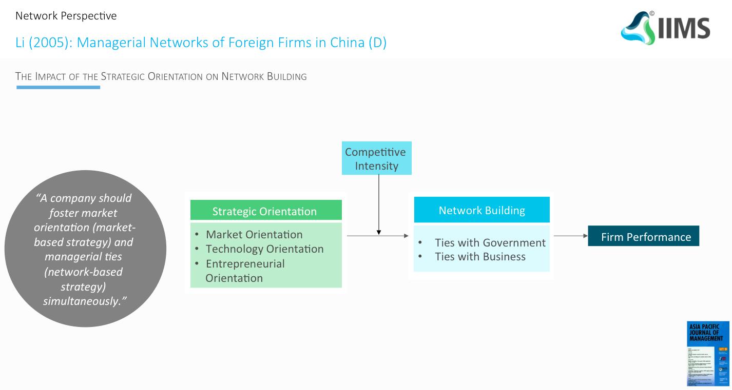 network_china_1